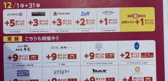三井ショッピングパークポイントアップ